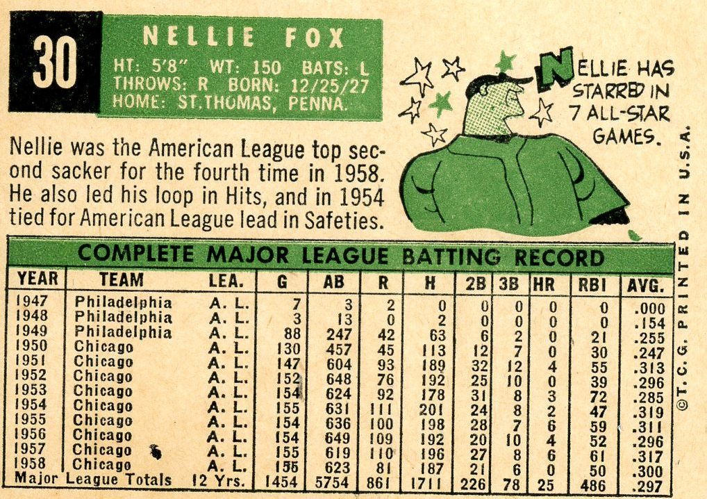 1964 White Sox